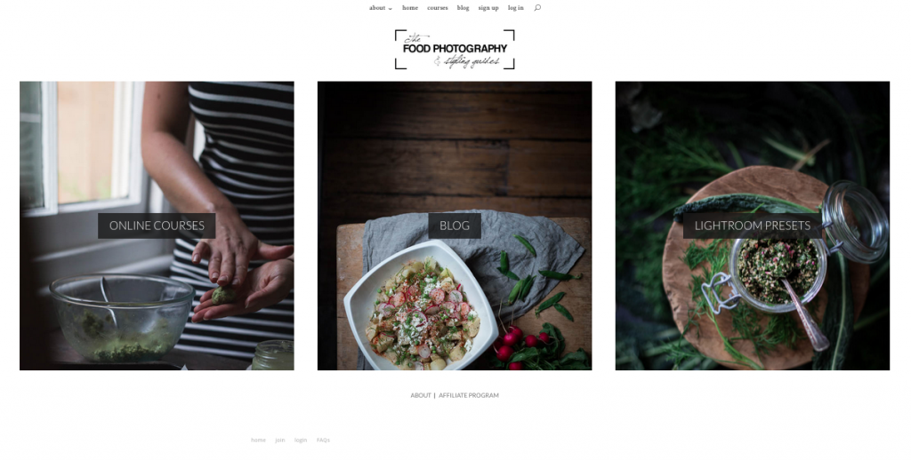 The Food Photography Guides